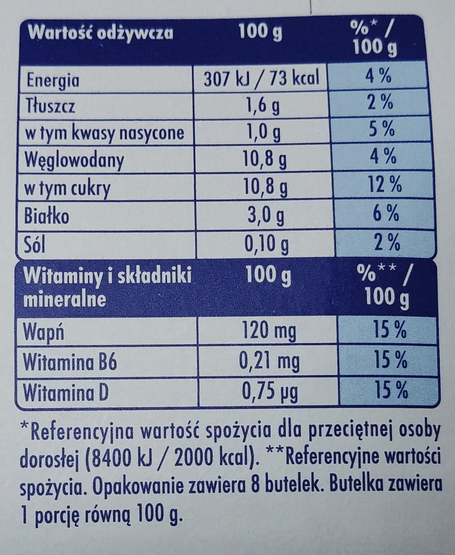 Actimel klasyczny - Wartości odżywcze