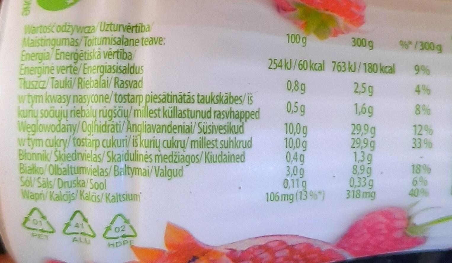 Activia malina, granat - Wartości odżywcze - pl