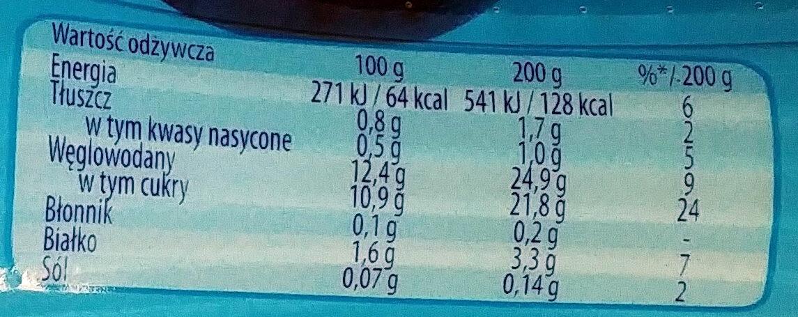 Napój jogurtowy o smaku jagoda-borówka - Voedingswaarden - pl