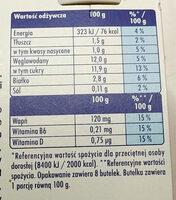 Actimel o smaku malinowym - Wartości odżywcze - pl