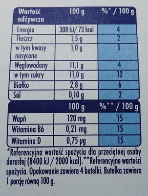 Mleko fermentowane z L. casei Danone oraz witaminami B6 i D. Actimel o smaku papaja-miód-propolis. - Wartości odżywcze