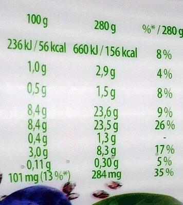 Jogurt o smaku jagodowym z chia oraz szczepem bakterii ActiRegularis - Wartości odżywcze - pl