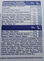 Mleko fermentowane z L. casei Danone oraz witaminami B6 i D. Actimel o smaku papaja-miód-mięta. - Wartości odżywcze