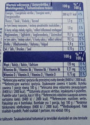 Mleko fermentowane z L. casei Danone oraz witaminami B6 i D. Actimel o smaku papaja-miód-mięta. - Wartości odżywcze - pl
