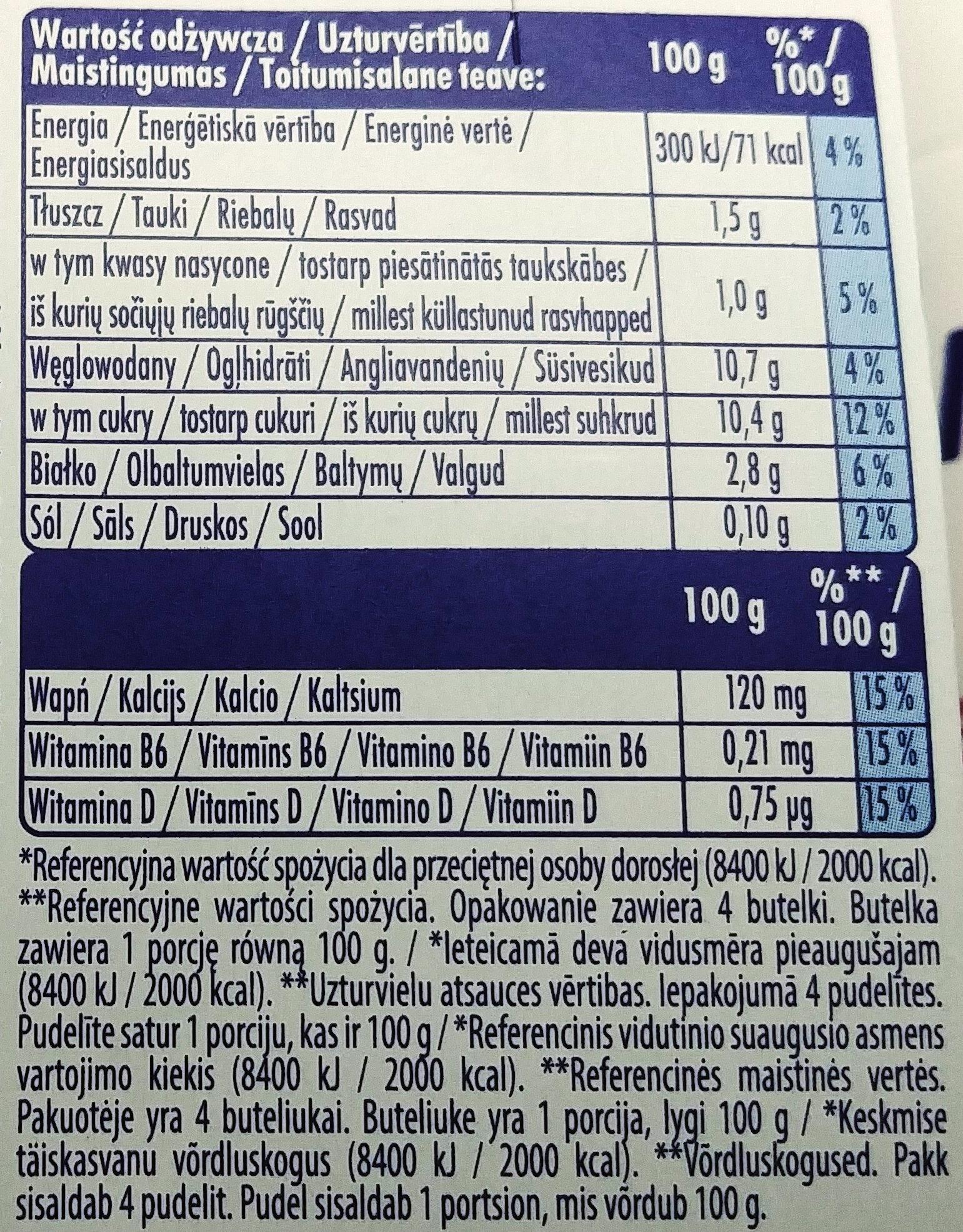 Actimel o smaku żurawina-malina-tymianek - Wartości odżywcze - pl