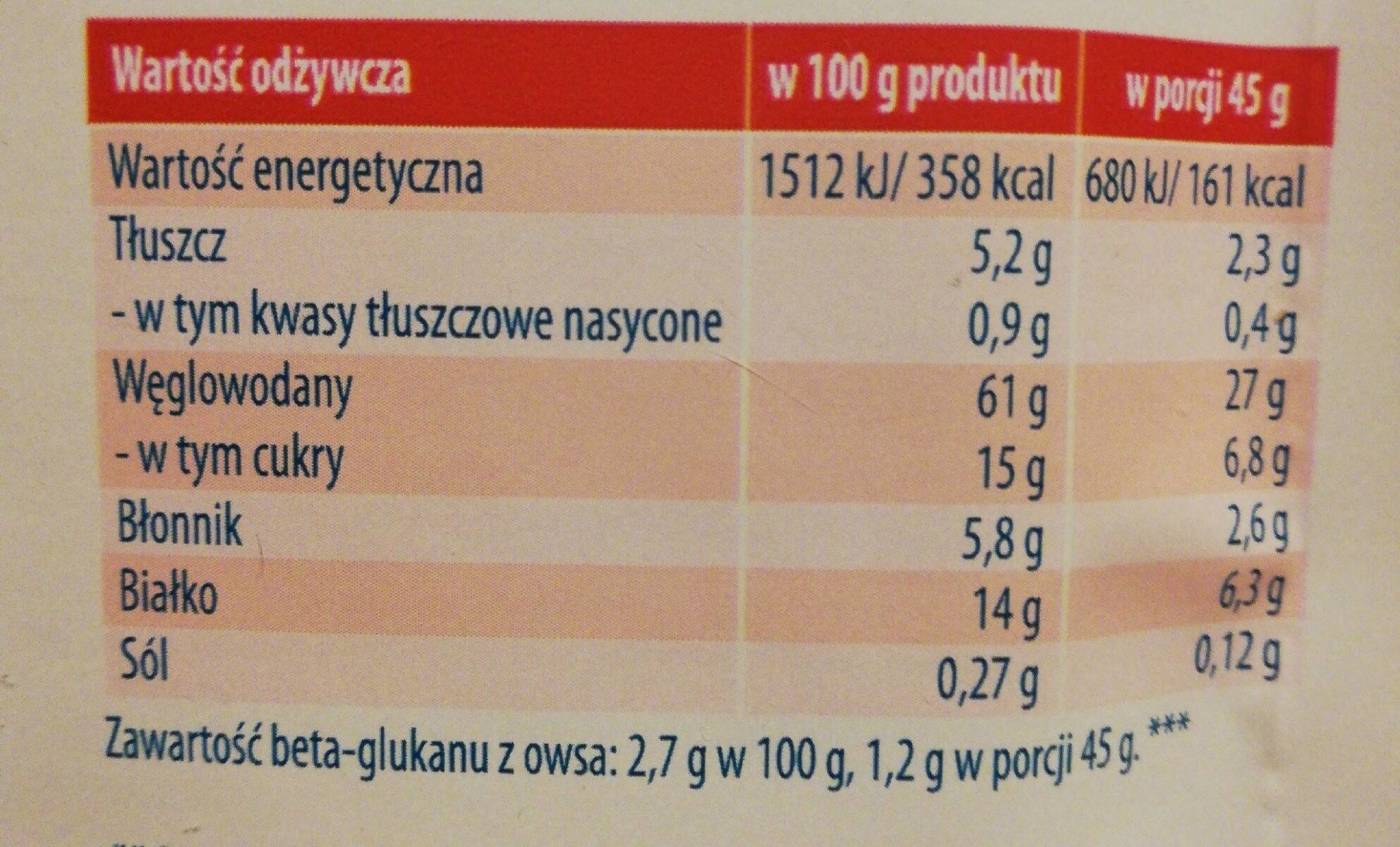 Owsianka z truskawkami - Información nutricional - es