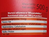 Ryba po grecku - Wartości odżywcze - pl