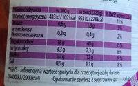 Cieciorka w sosie pomidorowym - Wartości odżywcze - pl