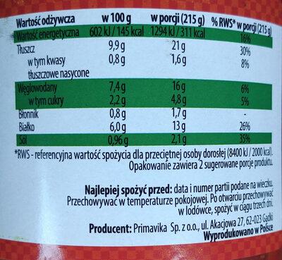 Pszenne pulpety wegetariańskie w sosie pomidorowym - Wartości odżywcze