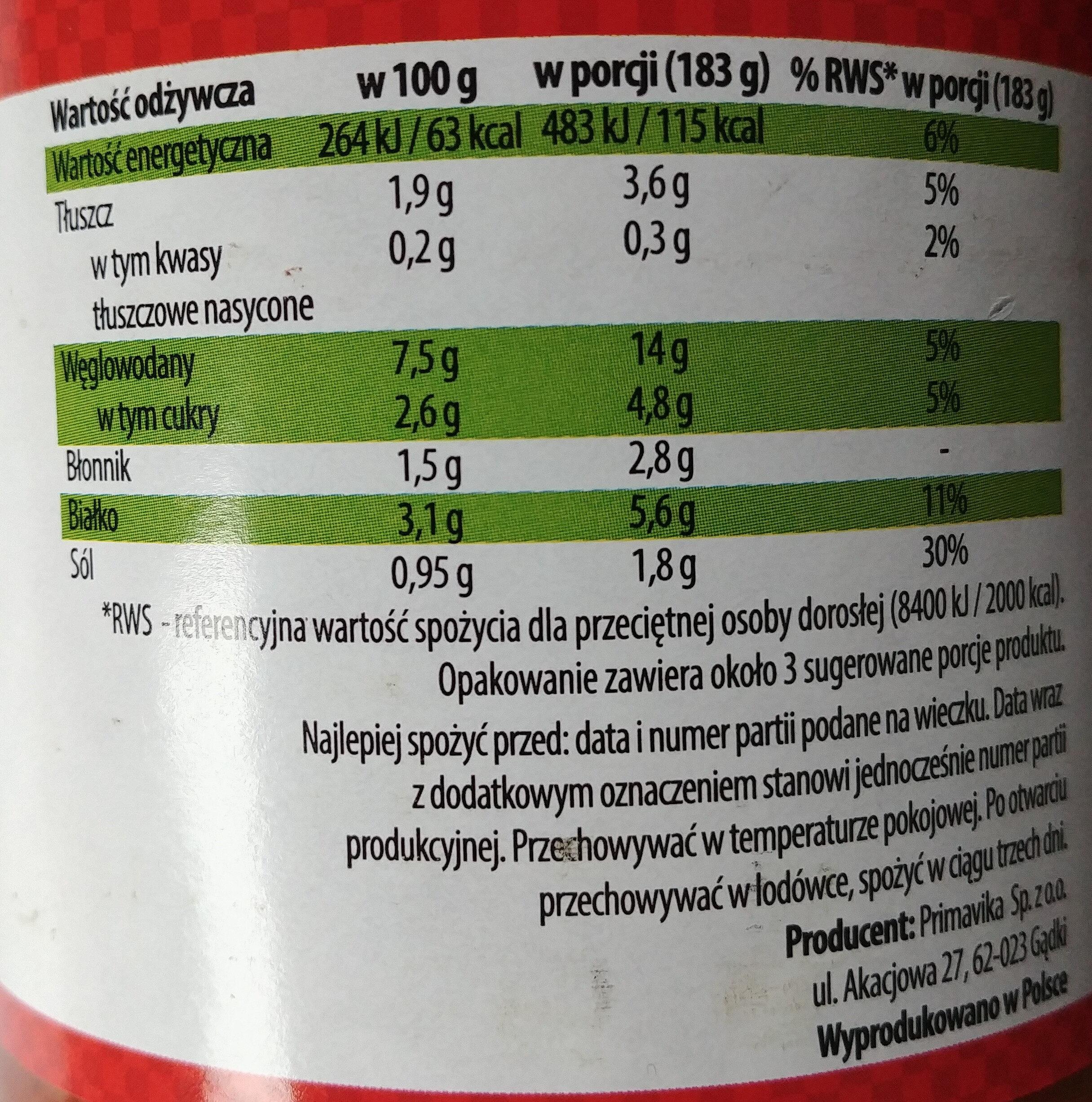 Gołąbki wegetariańskie z kaszą jaglaną - Informations nutritionnelles - pl