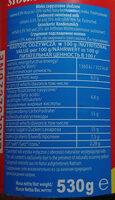 Mleko zagęszczone słodzone - Wartości odżywcze - pl