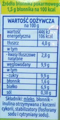 Mleko zagęszczone niesłodzone częściowo odtłuszczone z błonnikiem - Wartości odżywcze