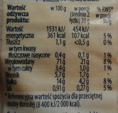 Bułka tarta pszenna - Wartości odżywcze