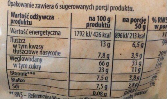 Cereales muesli fruit - Wartości odżywcze - pl