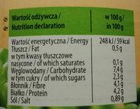 Groszek konserwowy - Wartości odżywcze