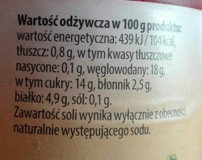 koncentrat pomidorowy - Wartości odżywcze