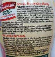 Sos słodko-kwaśny pikantny - Składniki