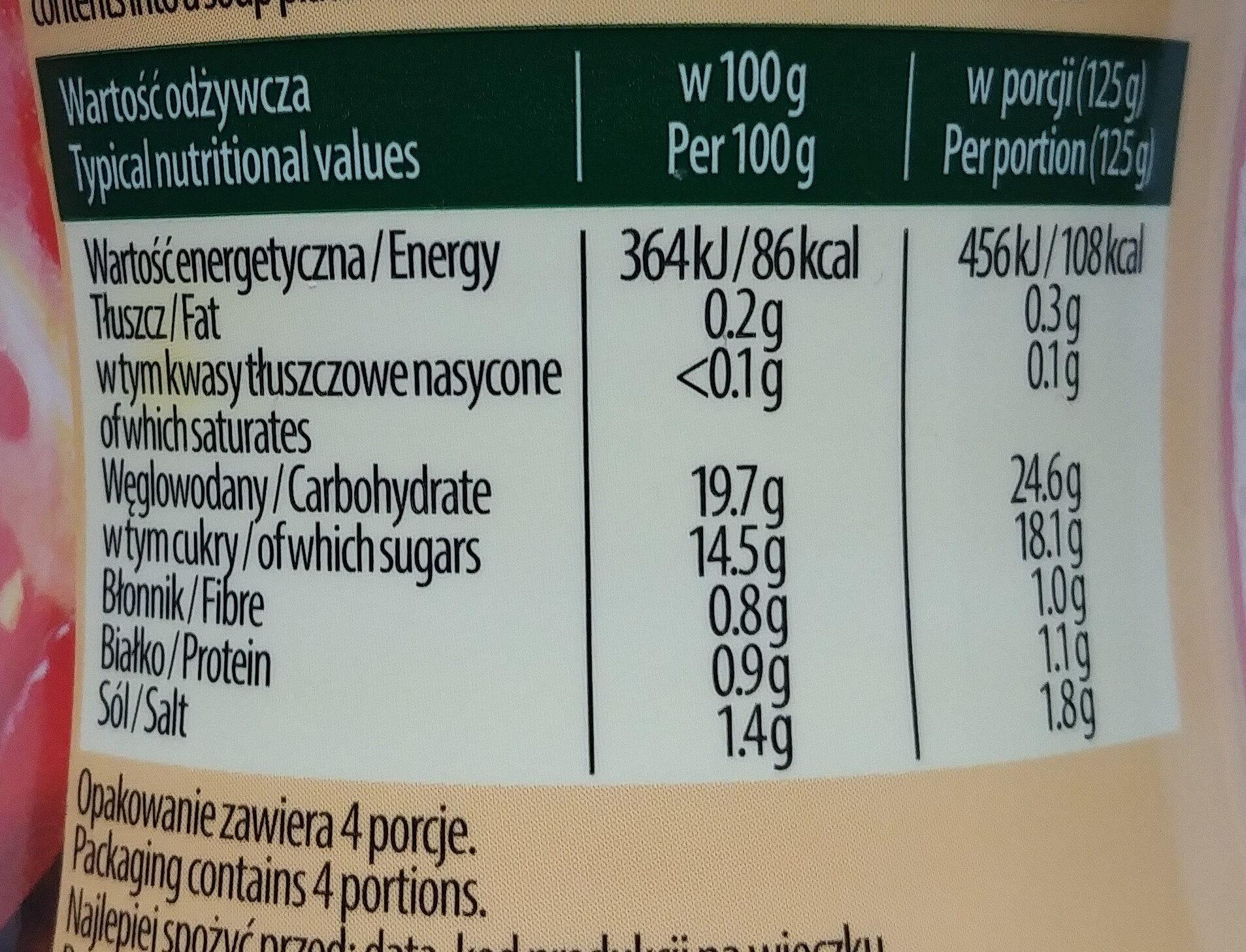 Sos słodko-kwaśny pikantny - Wartości odżywcze