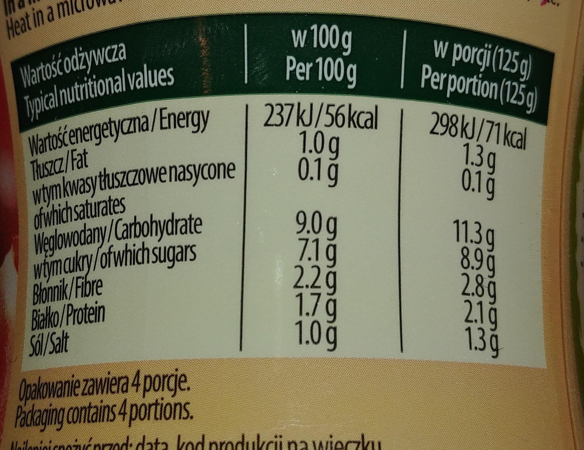 Sos do spaghetti oryginalny - Wartości odżywcze - pl
