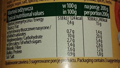 Fasolka po bretońsku z kiełbasą i boczkuem w sosie pomidorowym - Wartości odżywcze - pl