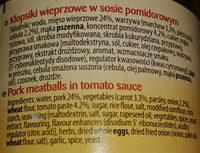 Klopsiki wieprzowe w sosie pomidorowym - Składniki - pl