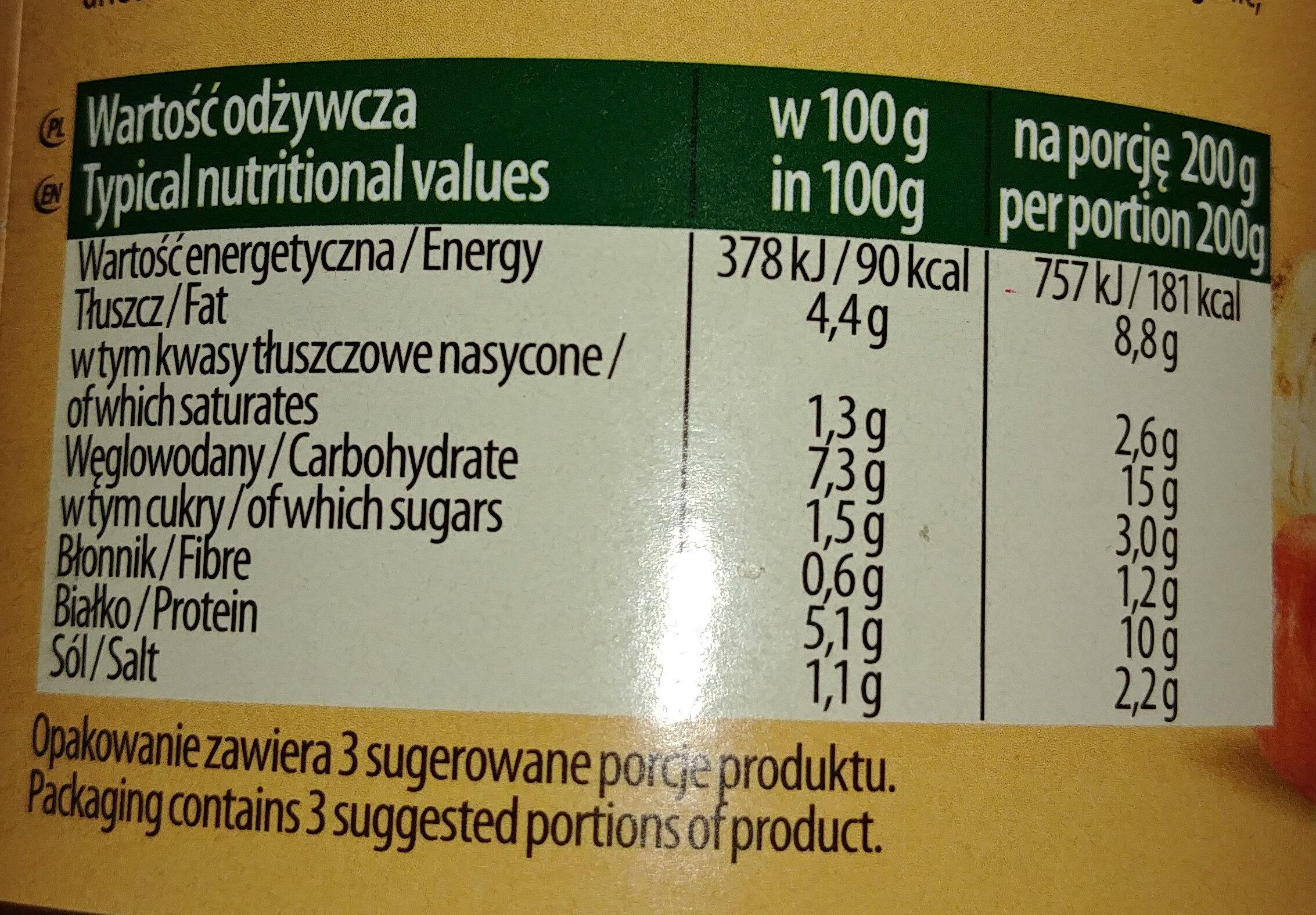Pulpety w sosie pomidorowym - Informations nutritionnelles