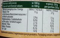 Bigos z mięsem i kiełbasą - Wartości odżywcze - pl