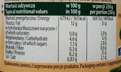 Gulasz wieprzowo-wołowy - Wartości odżywcze - pl