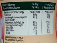 Sos do makaronu z płatkami czosnku - Wartości odżywcze - pl