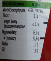 Ketchup łagodny - Wartości odżywcze