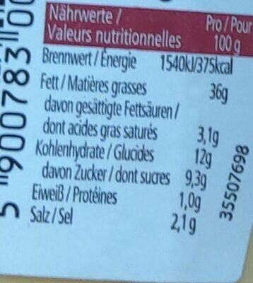 Burger Sauce - Valori nutrizionali - de