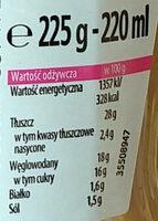 Sos curry mango - Wartości odżywcze - pl