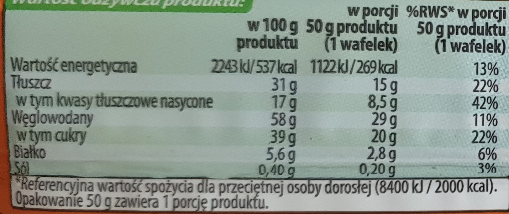 Estella o smaku toffi - Informations nutritionnelles - pl