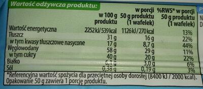 Estella Kokosowa - Wartości odżywcze - pl
