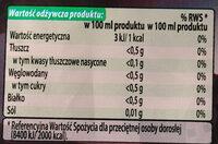 Napój gazowany typu cola o zmniejszonej wartości energetycznej - Wartości odżywcze