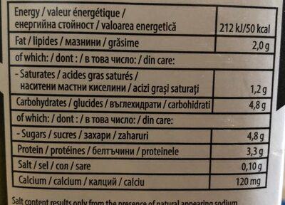 Lait - Informations nutritionnelles - pl