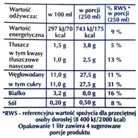Maślanka truskawkowa - Wartości odżywcze