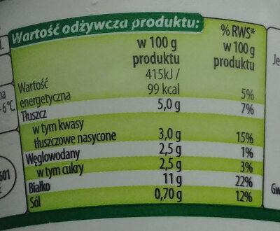 Serek ziarnisty ze śmietanką; Serek wiejski - Wartości odżywcze