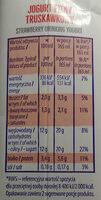 Jogurt pitny truskawkowy - Wartości odżywcze