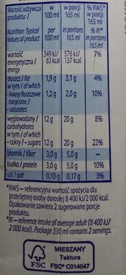 Jogurt pitny czarna porzeczka, burak z błonnikiem - Nutrition facts - pl