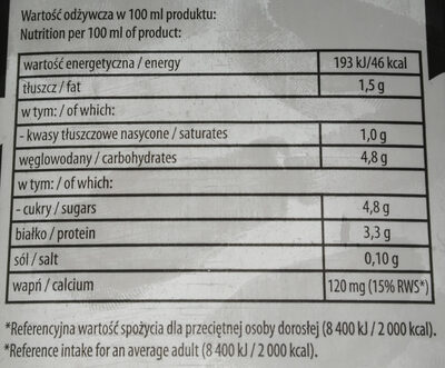 Łaciate - Nutrition facts