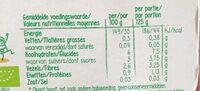 Panade de panais bio - Informations nutritionnelles - fr