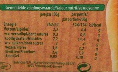 Nutrica - Informations nutritionnelles - fr
