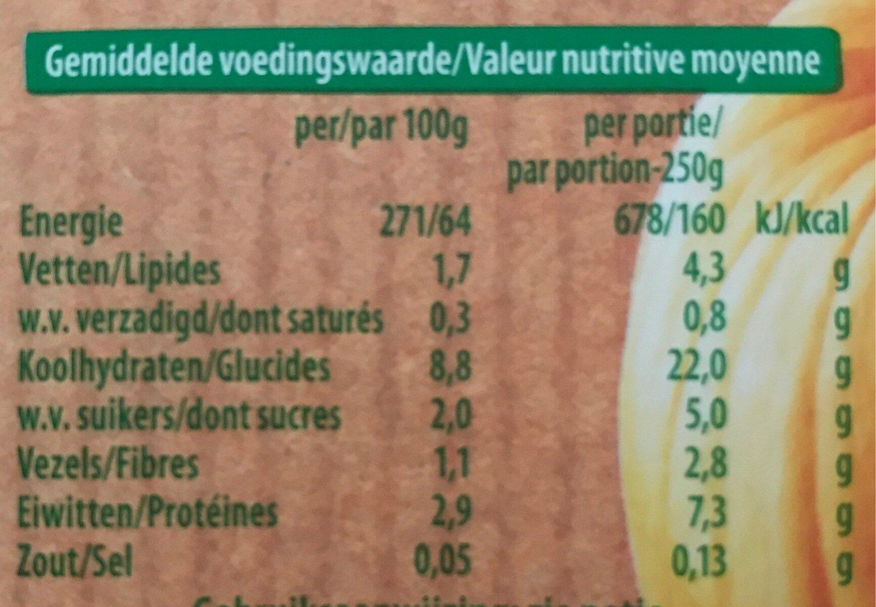 Potiron, poulet, pâtes - Informations nutritionnelles - fr
