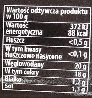 Sos meksykański - Wartości odżywcze - pl