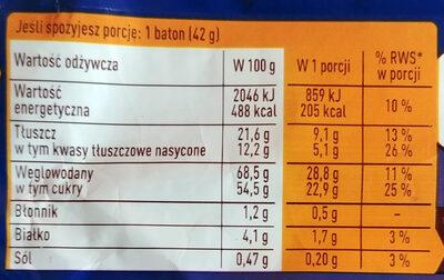 Nadziewany wafel z karmelem 34,5% i płatkami pszennymi 7,5% w polewie kakaowej. - Wartości odżywcze