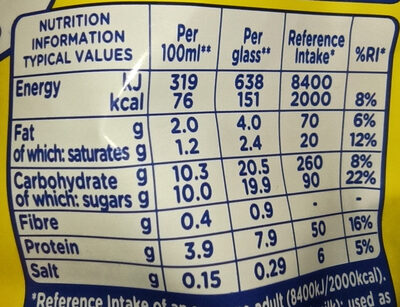 Rozpuszczalny napój kakaowy z dodatkiem witamin i stadników mineralnych. - Informations nutritionnelles - pl