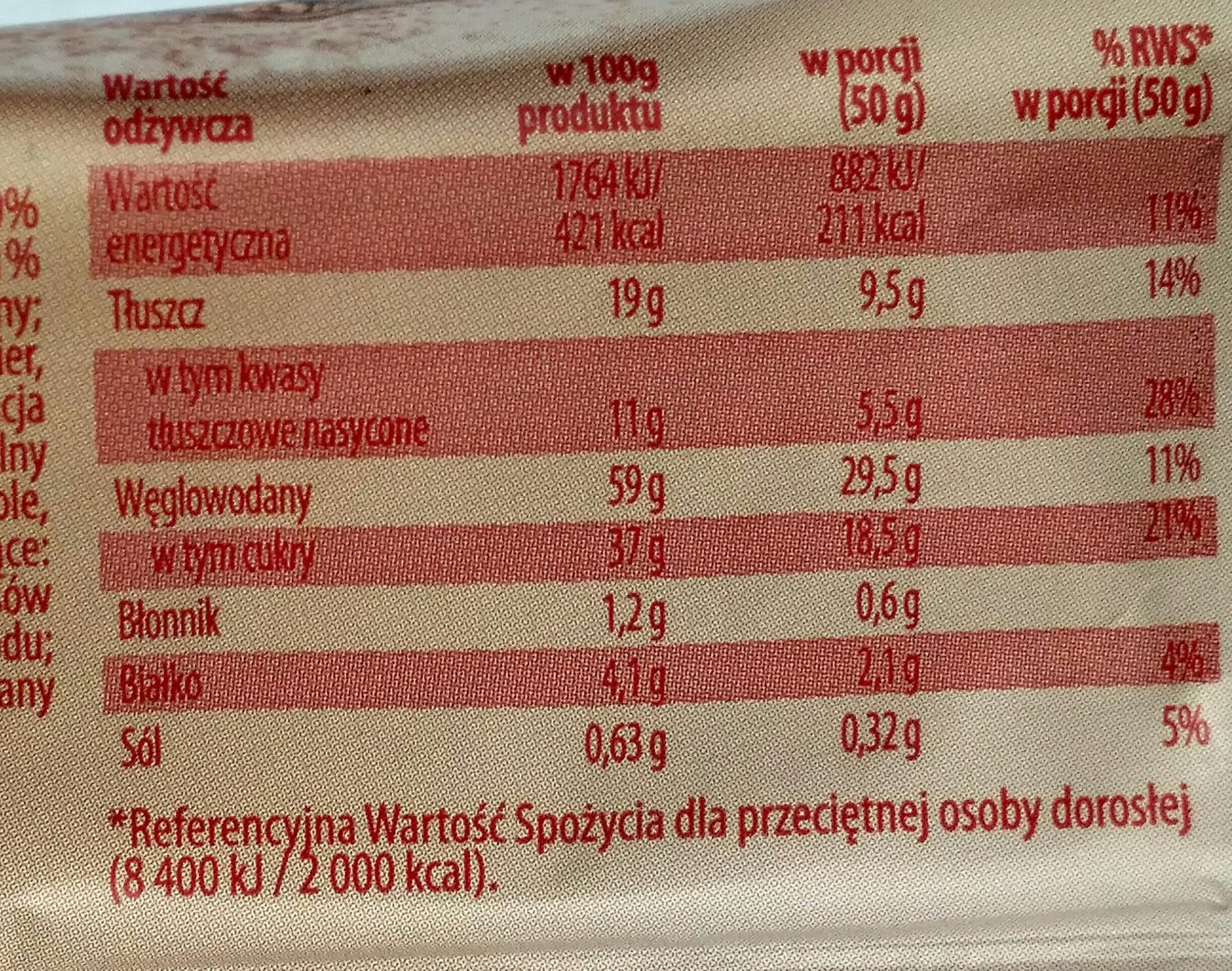 Graciella truskawkowa - Wartości odżywcze - pl