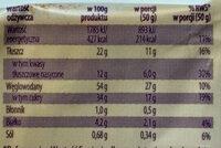 Graciella marmukowa - Wartości odżywcze - pl