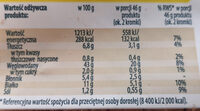 - Nutrition facts - pl